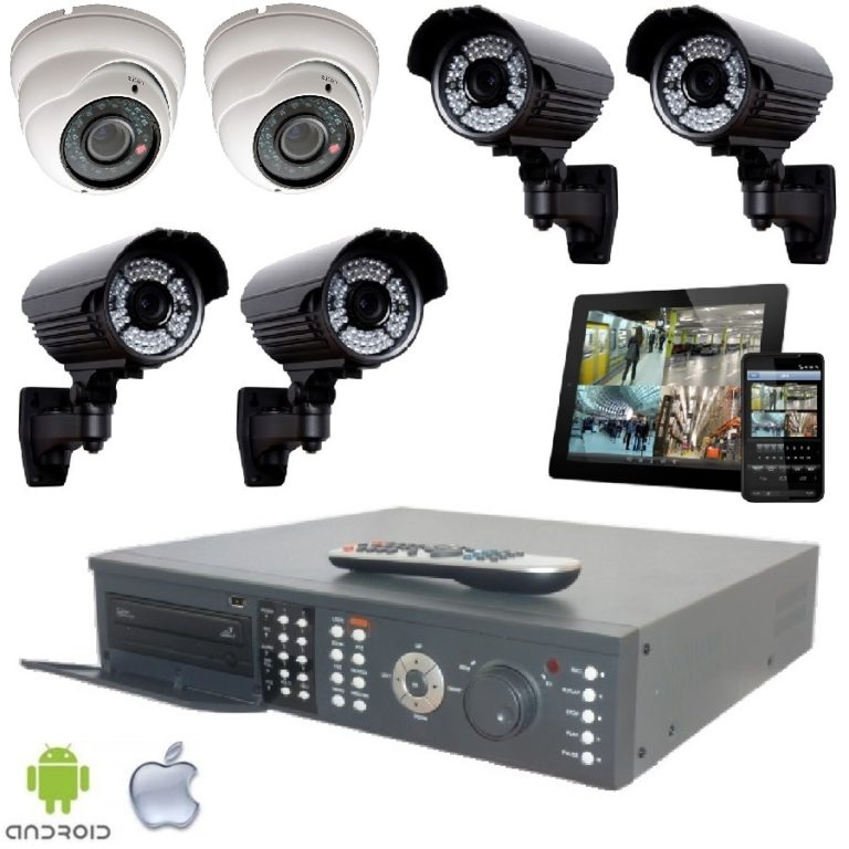 Video surveillance TECSOM-CI